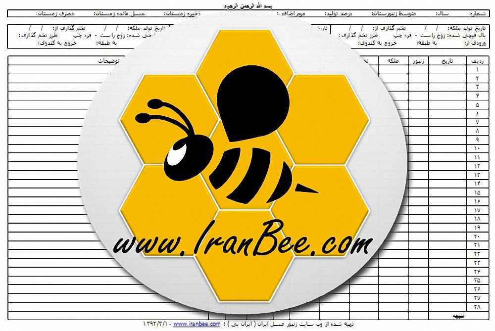 دانلود نمونه شناسنامه کندوی زنبور عسل